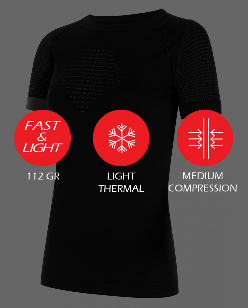 Seamless Compression Tech...