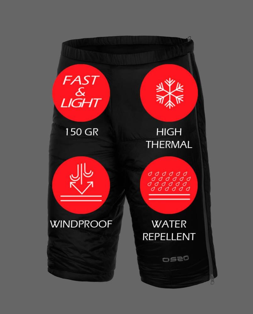 Insulation Shorts