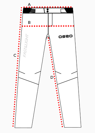 medidas OS2O
